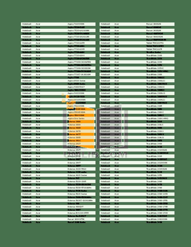 PDF manual for Gateway Laptop MT6729