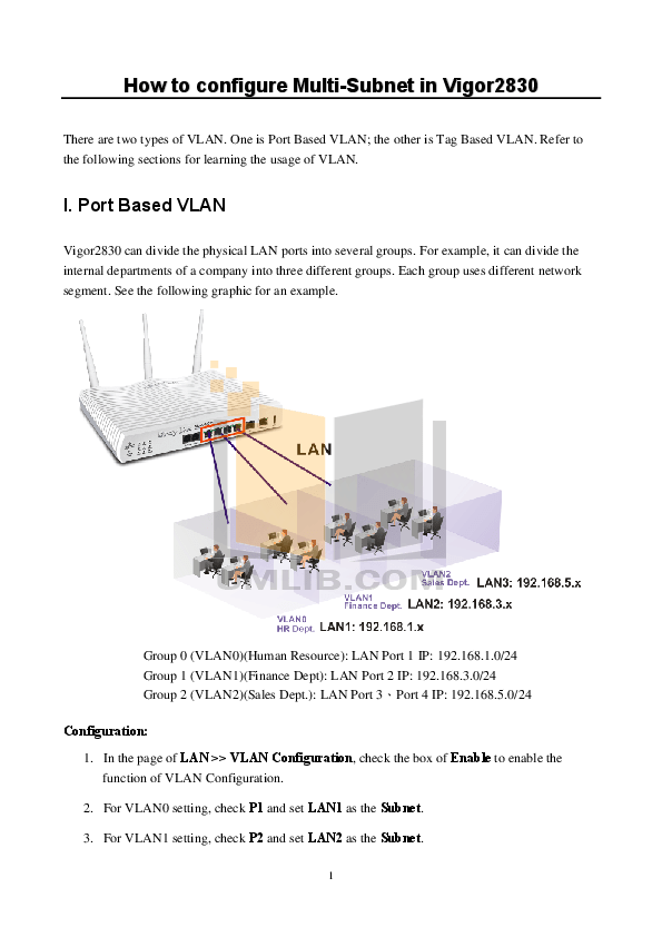 Download free pdf for Draytek Vigor 2200E-Plus Router manual