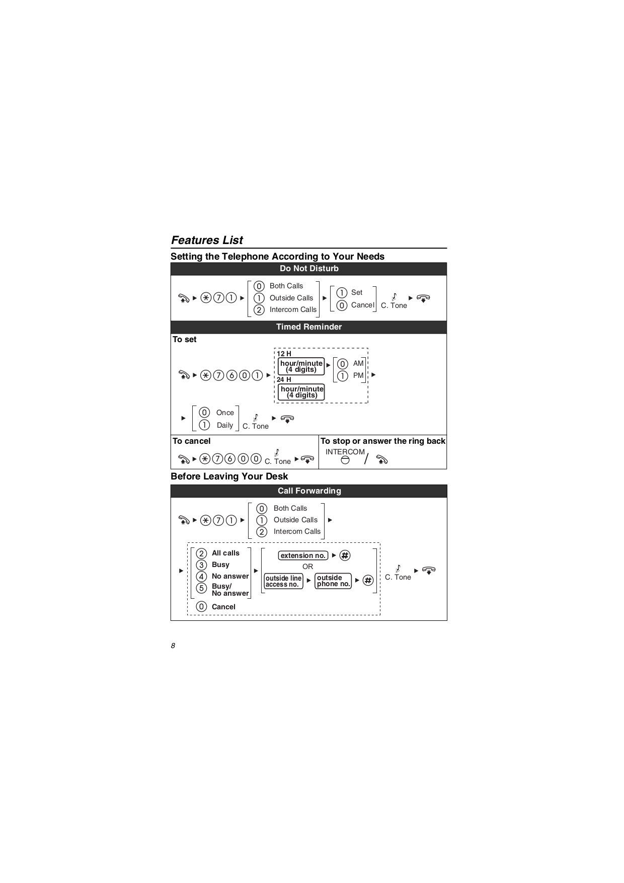 PDF manual for Panasonic Telephone KX-DT346