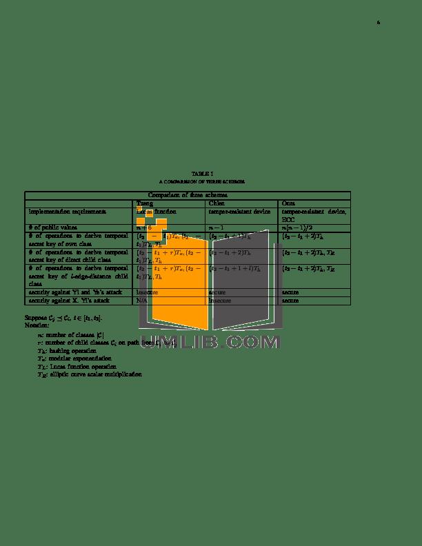 PDF manual for Gateway Laptop MX3215