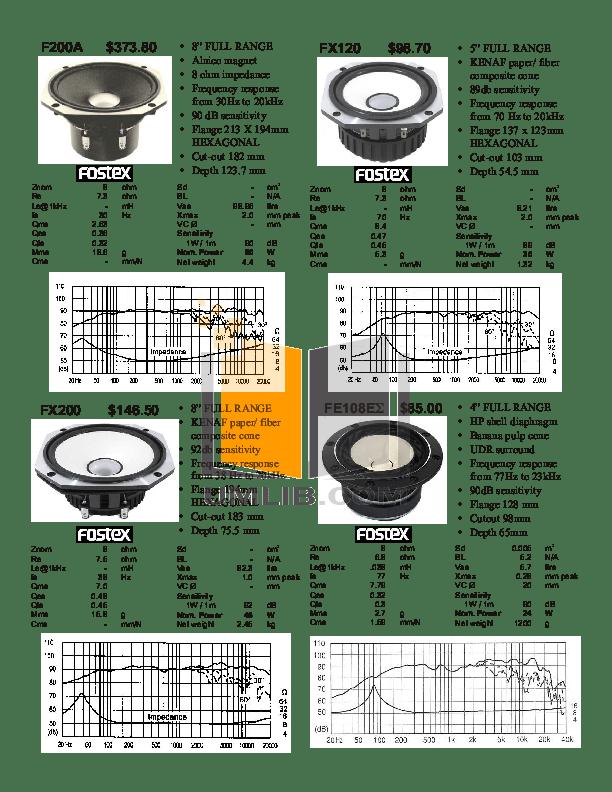 PDF manual for Fostex Speaker FE167E