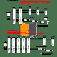 Aiphone Lef 3 Wiring Diagram 2000 Dodge Neon Pcm Source Intercom Wiringdiagram Diagrams By Ldcomm Blog