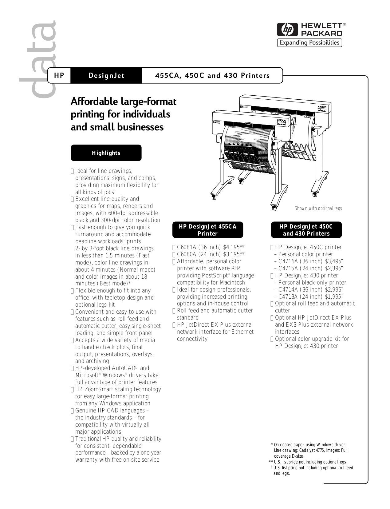 Download free pdf for HP Designjet 450c Printer manual