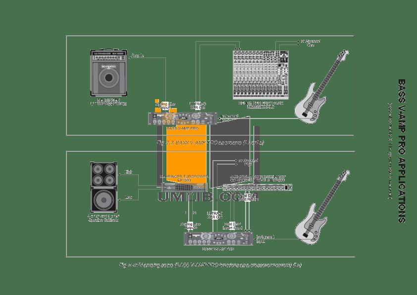 PDF manual for Behringer Amp V-AMP PRO