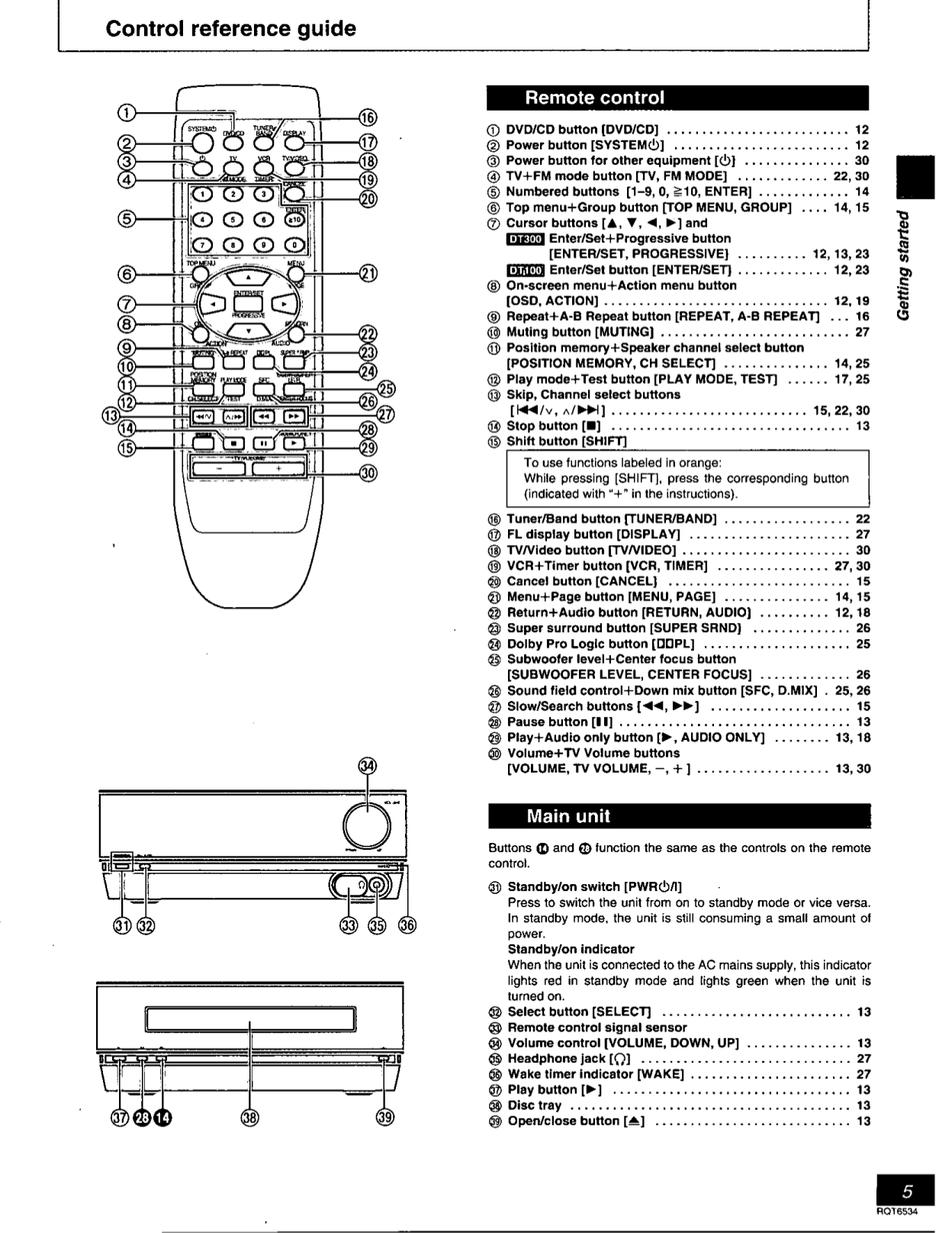 PDF manual for Panasonic Home Theater SC-DT300