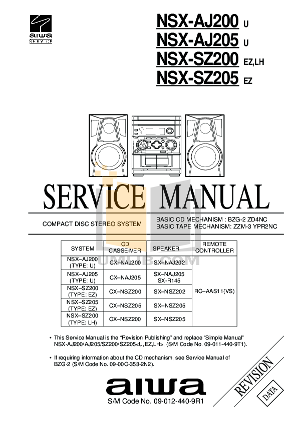 PDF manual for Aiwa Other NSX-AJ205 Stereo Systems