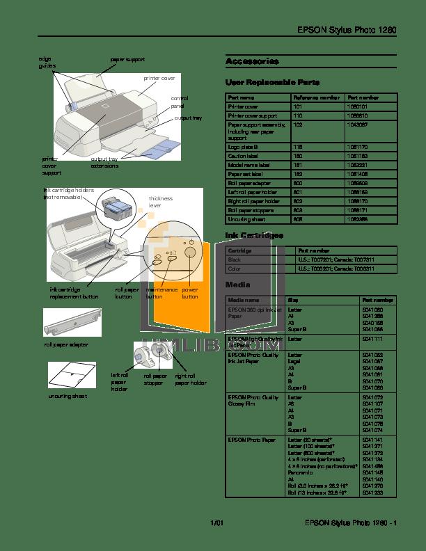 Download free pdf for Epson Stylus Photo 1280 Printer manual