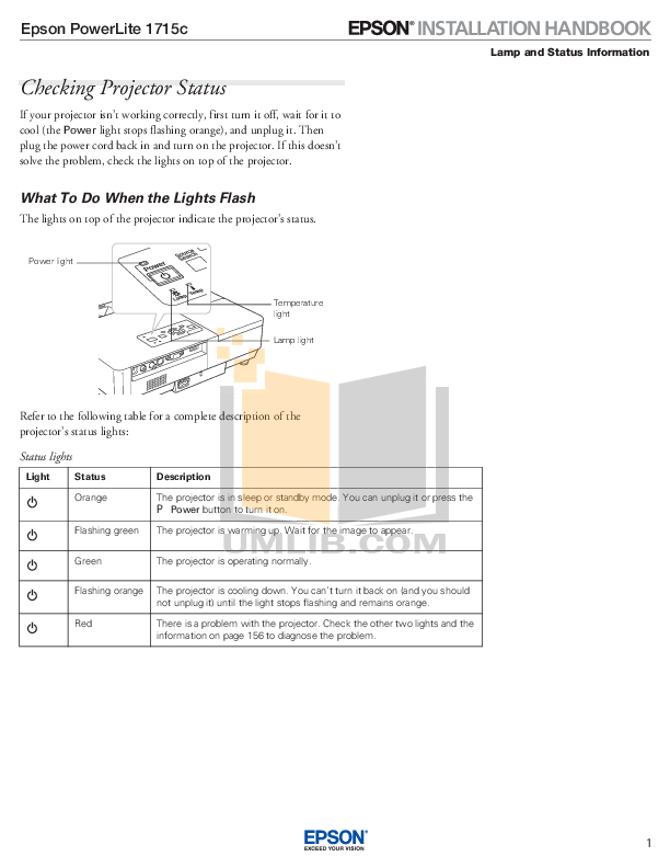 Download free pdf for Epson PowerLite 1715c Projector manual