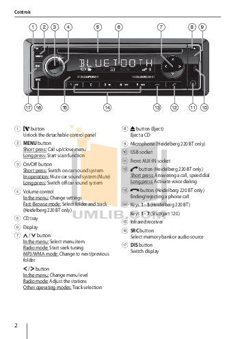 PDF manual for Blaupunkt Other Stuttgart Car-audio