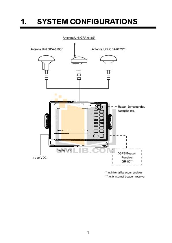 PDF manual for Furuno GPS SC-60
