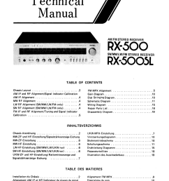 pdf for rotel receiver rx 803 manual [ 1186 x 1648 Pixel ]
