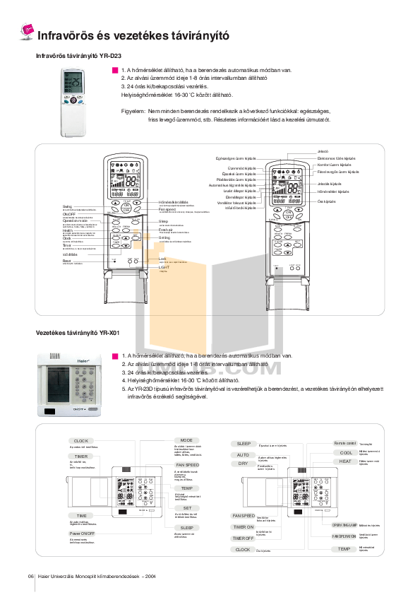 PDF manual for Haier Air Conditioner AP42NACBEA