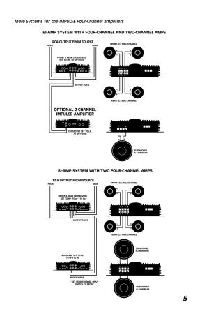 PDF manual for Kicker Car Amplifier Impulse IX404