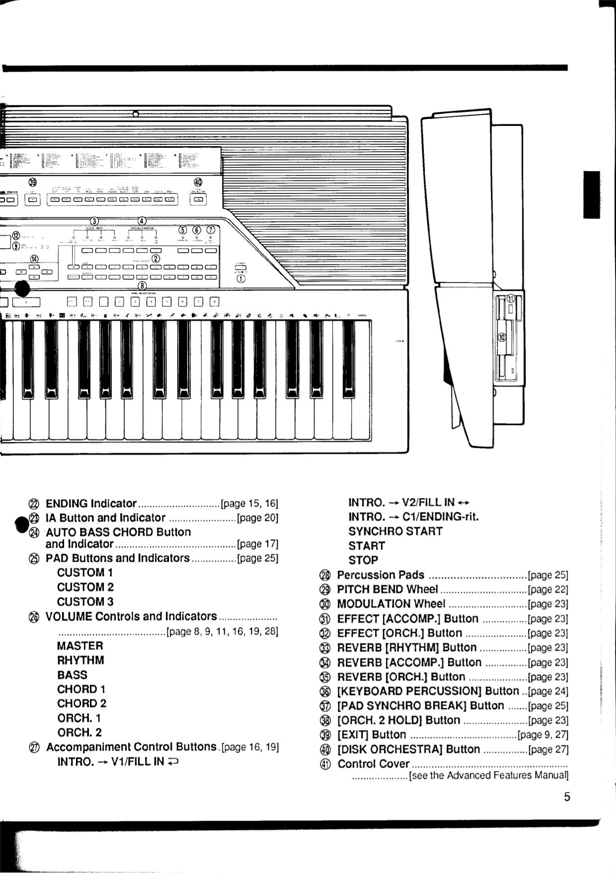 PDF manual for Yamaha Music Keyboard PSR-6700