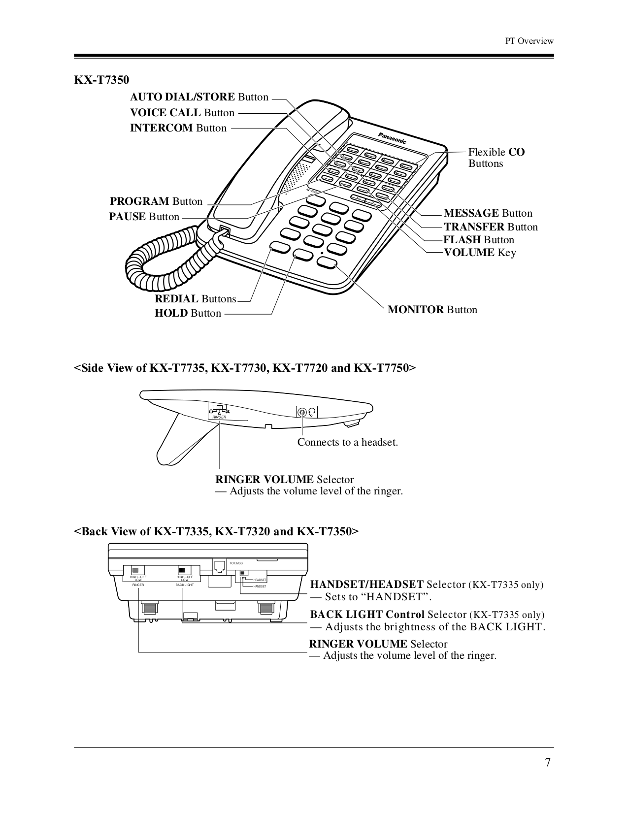 PDF manual for Panasonic Telephone KX-T7730