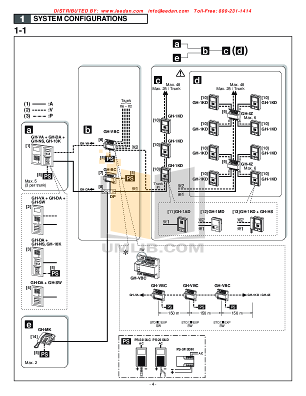 PDF manual for Aiphone Other IF-DA Intercoms