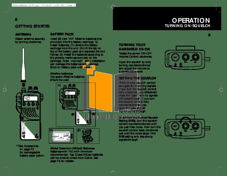 PDF manual for Cobra 2-way Radio 45WX