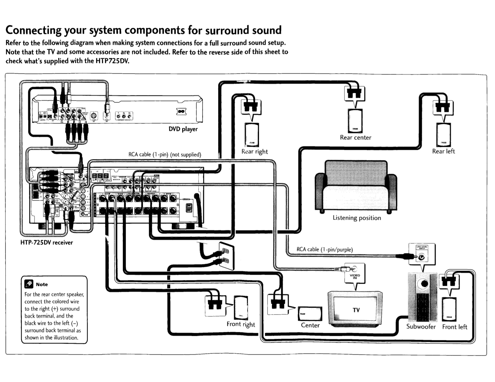 wiring diagram for surround sound system 2 way switch multiple lights sony imageresizertool com