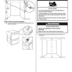 Kitchen Aid Dishwasher Repair Sink Accessories Manual Good Kitchenaid Kudkft