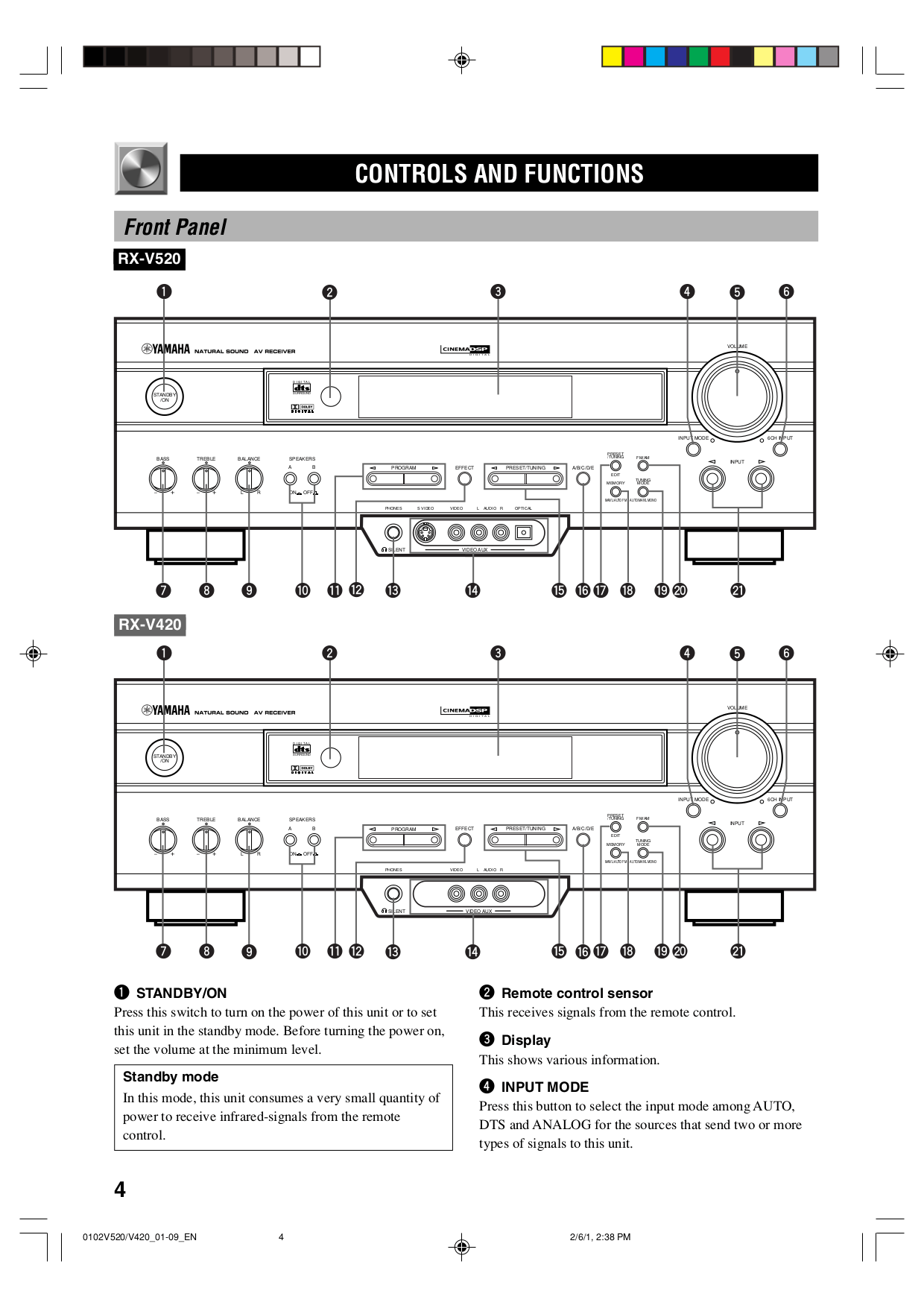 PDF manual for Yamaha Receiver RX-V420