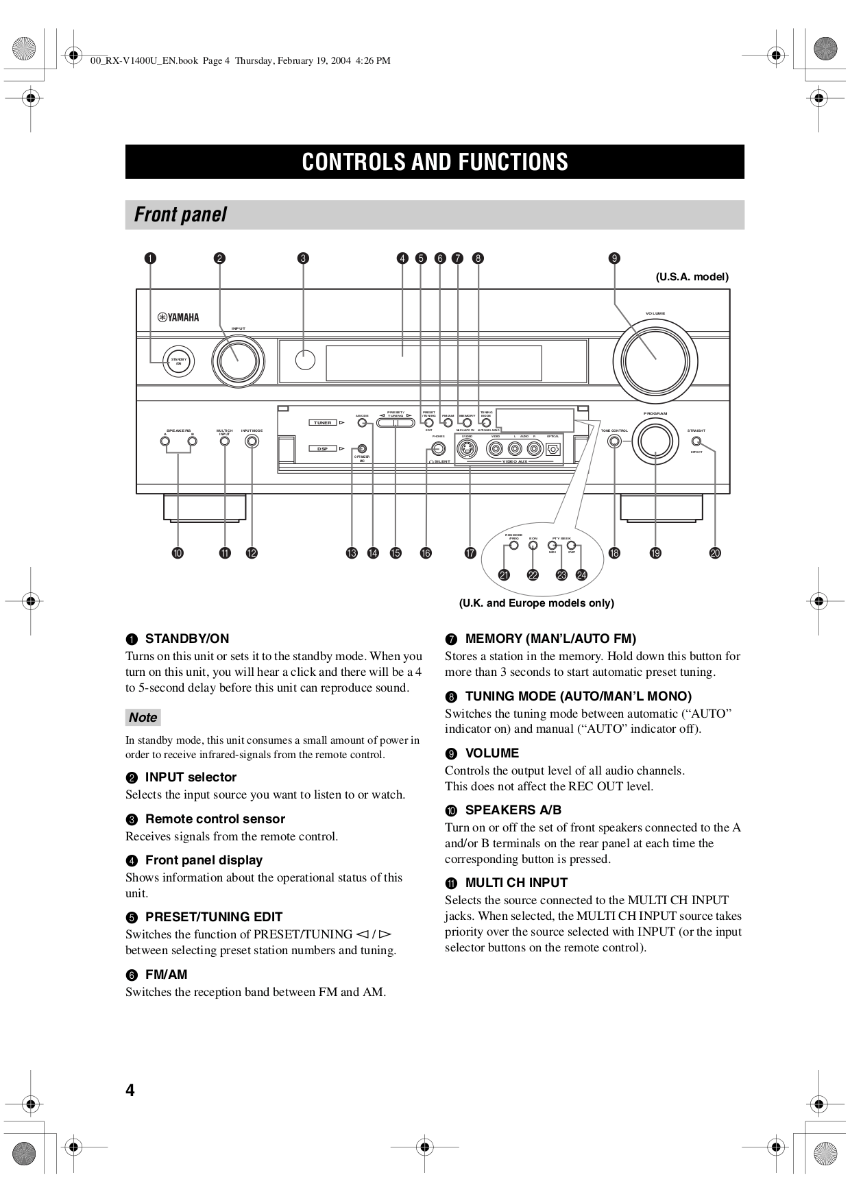 PDF manual for Yamaha Receiver RX-V1400