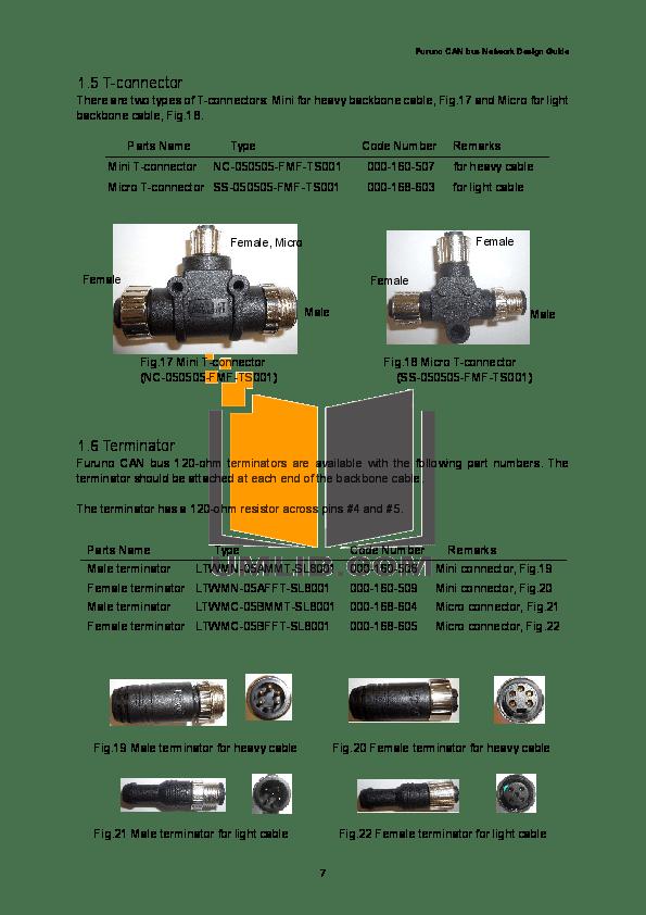 PDF manual for Furuno GPS MFD8