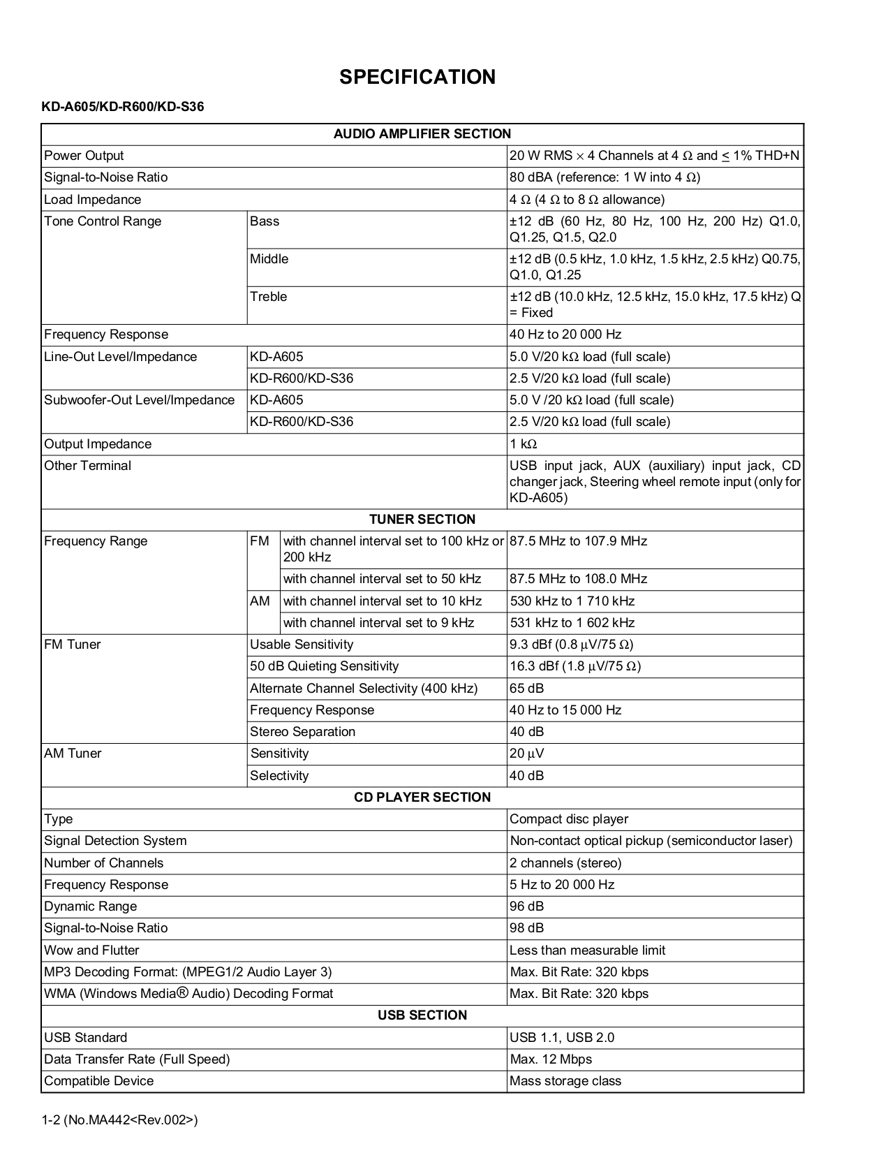hight resolution of  jvc car receiver kd r600 pdf page preview