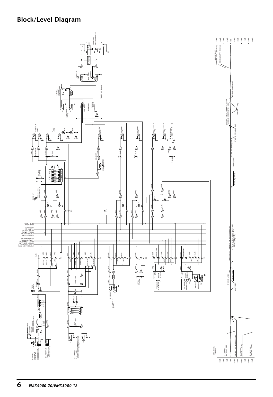 PDF manual for Inter-m Other PA-1000BR Mixer-Amps Combo
