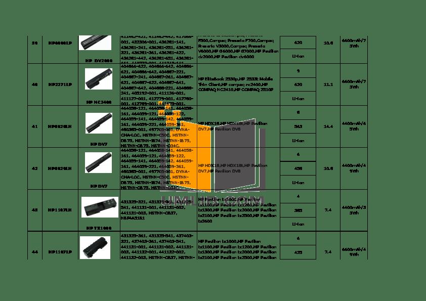 PDF manual for HP Laptop Compaq Presario,Presario V2000