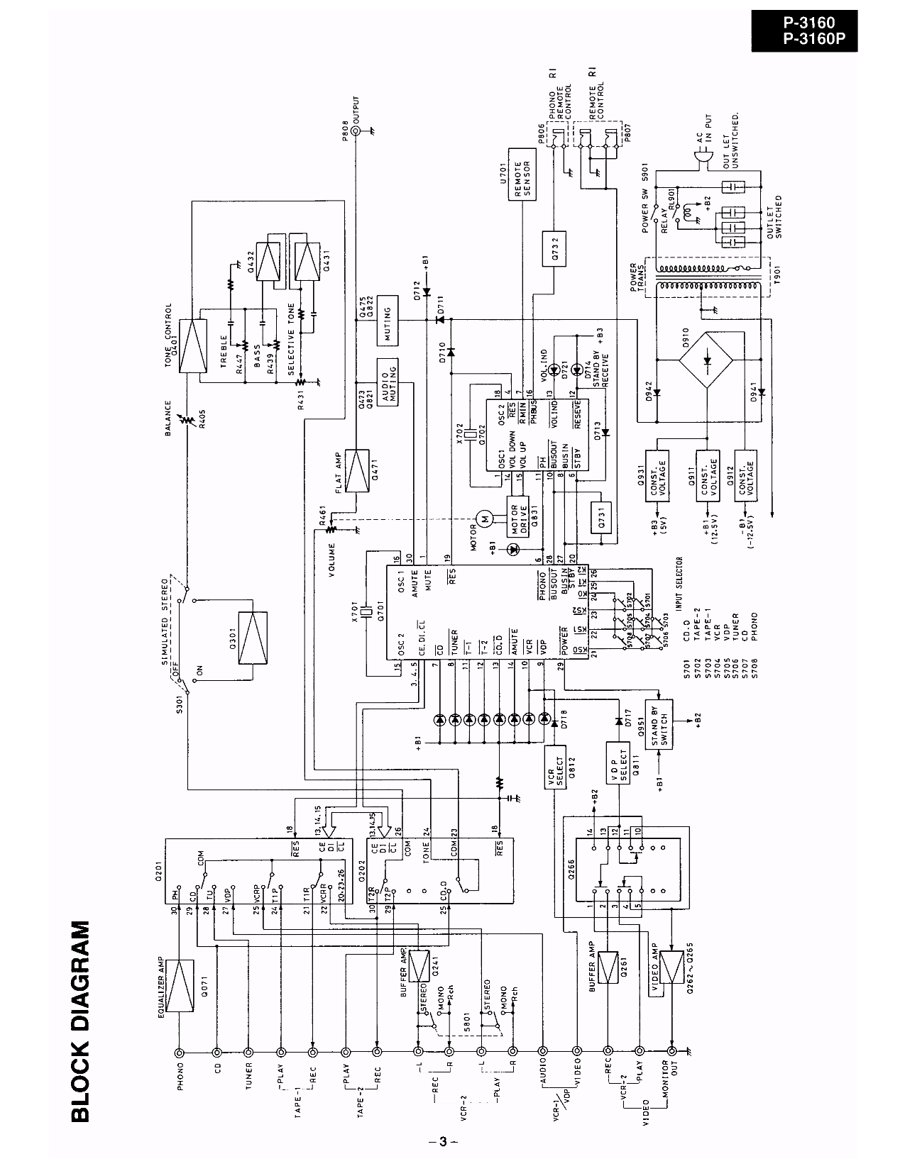 PDF manual for Onkyo Other P-304 pre-amplifier
