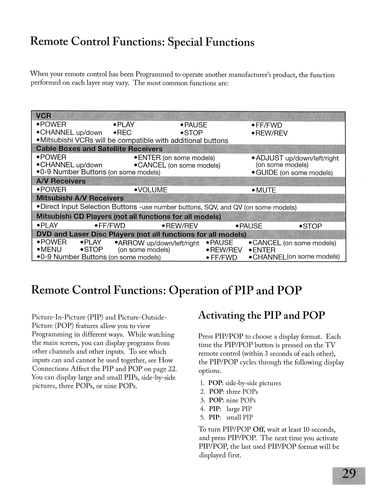 PDF manual for Mitsubishi TV WS-55413