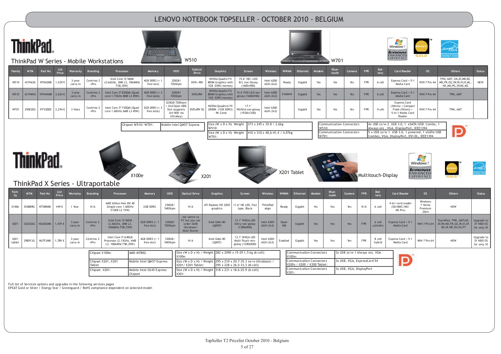 PDF manual for Lenovo Desktop ThinkCentre M58 4086