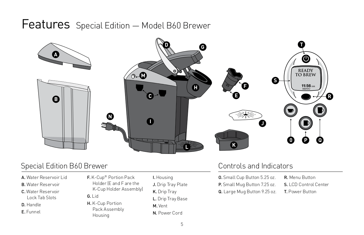 Keurig 2 0 Parts List Manual