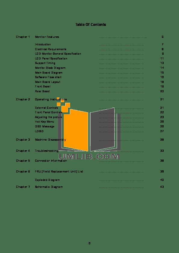 PDF manual for Acer Monitor AL2251W