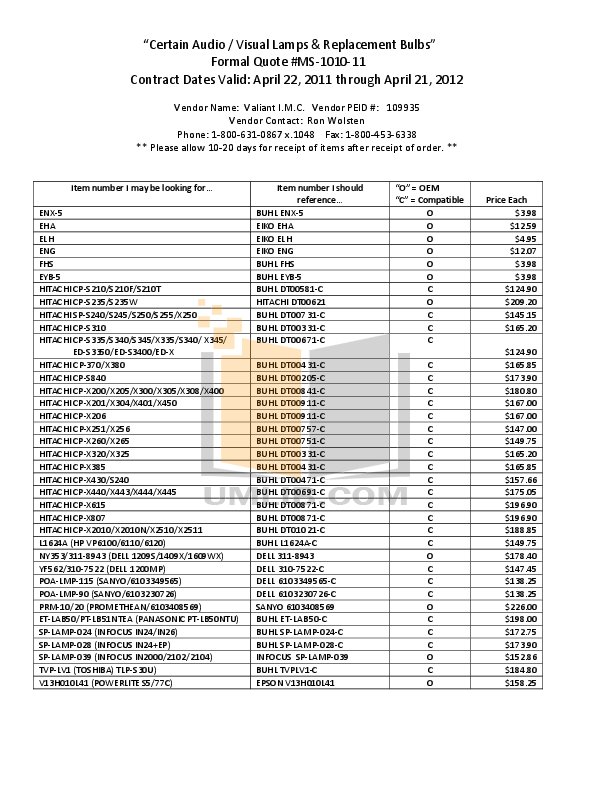 Download free pdf for Hitachi CP-S210F Projector manual