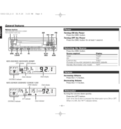 kenwood kdc 122 wiring diagram [ 1755 x 1240 Pixel ]