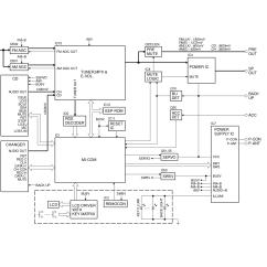 Kenwood Model Kdc 152 Wiring Diagram Ge Motor Starter Car Stereo 222 248u