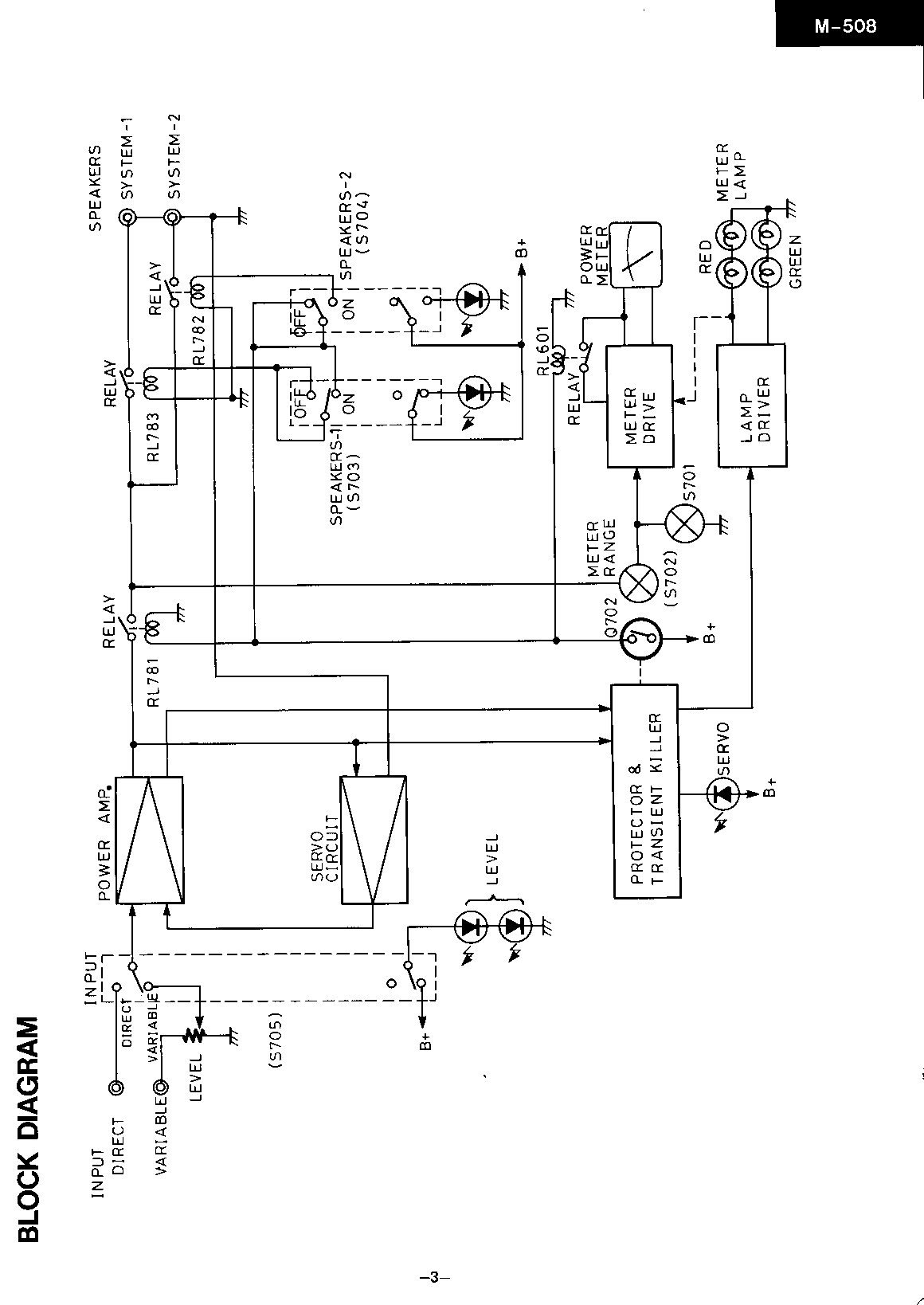PDF manual for Onkyo Other M-504 Audio-component