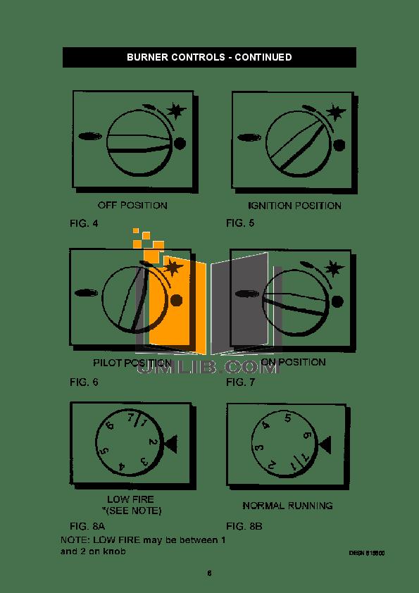 PDF manual for AGA Oven GC 3