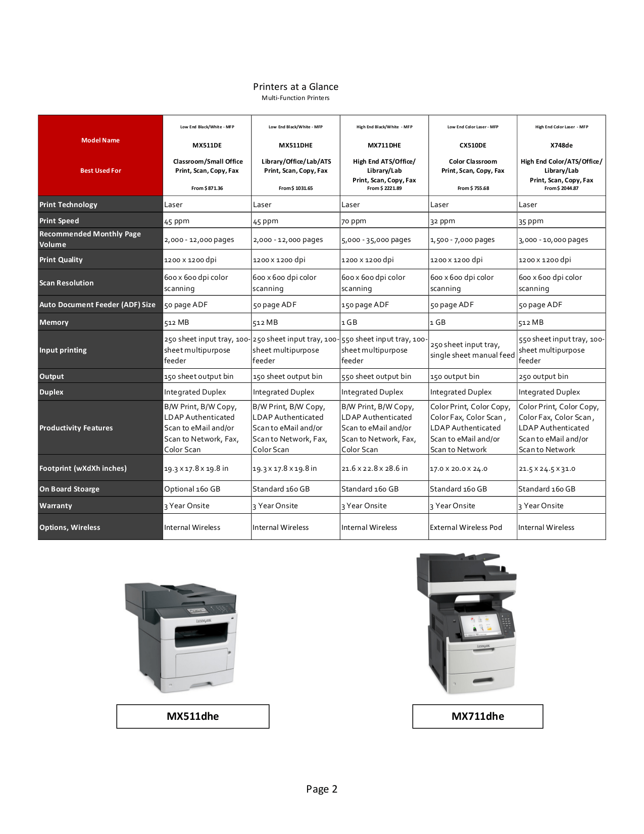 PDF manual for Lexmark Multifunction Printer X464DE
