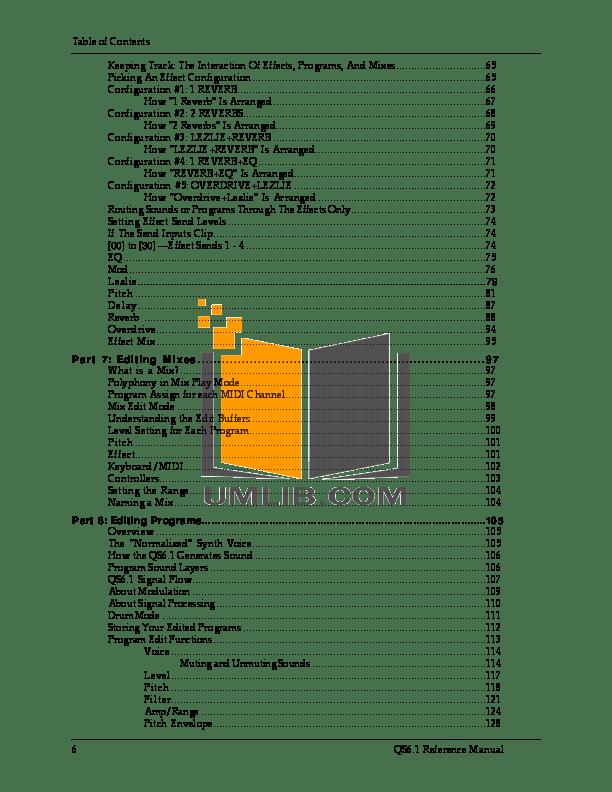 PDF manual for Alesis Music Keyboard QS6.1