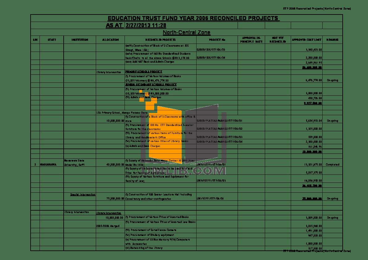 PDF manual for HP Digital Camera Photosmart 945