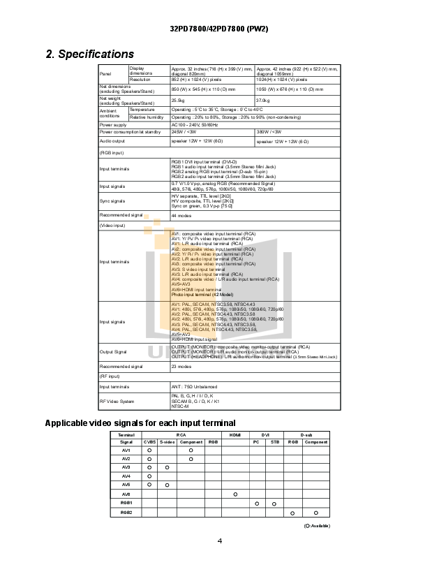PDF manual for Hitachi TV 42PD7800