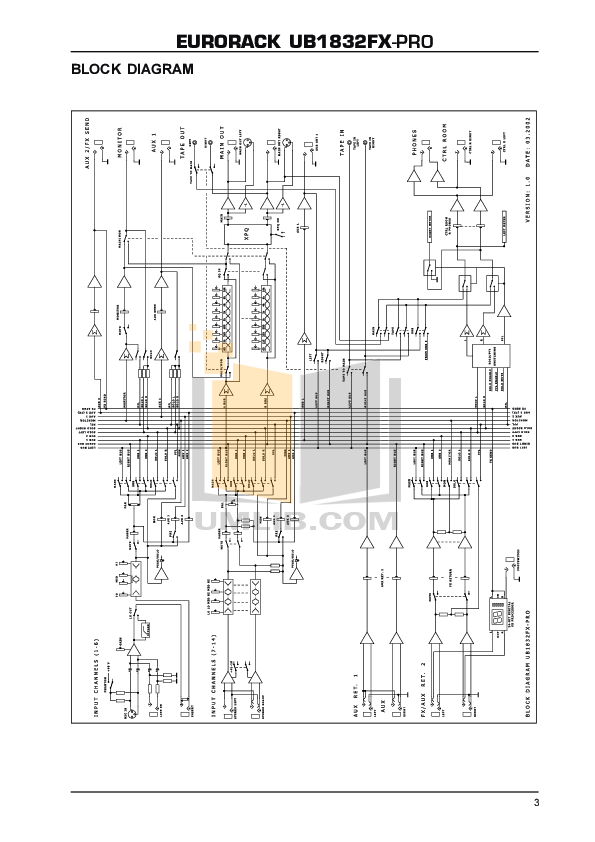 PDF manual for Behringer Other Eurorack UB1832FX-Pro Mixers