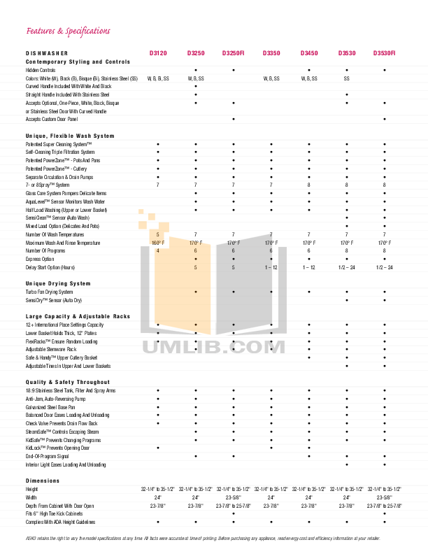 PDF manual for Asko Dishwasher D3120