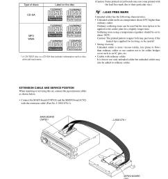 sony car receiver cdx gt21w pdf page preview pdf manual  [ 1240 x 1755 Pixel ]