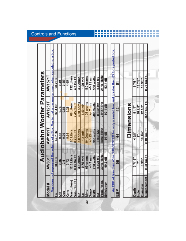 audiobahn immortal wiring diagram 33 wiring diagram  2 audiobahn aw1251t wiring diagram