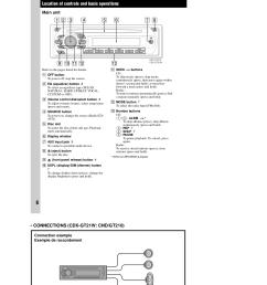 sony car receiver cdx gt210 pdf page preview pdf manual  [ 1240 x 1755 Pixel ]