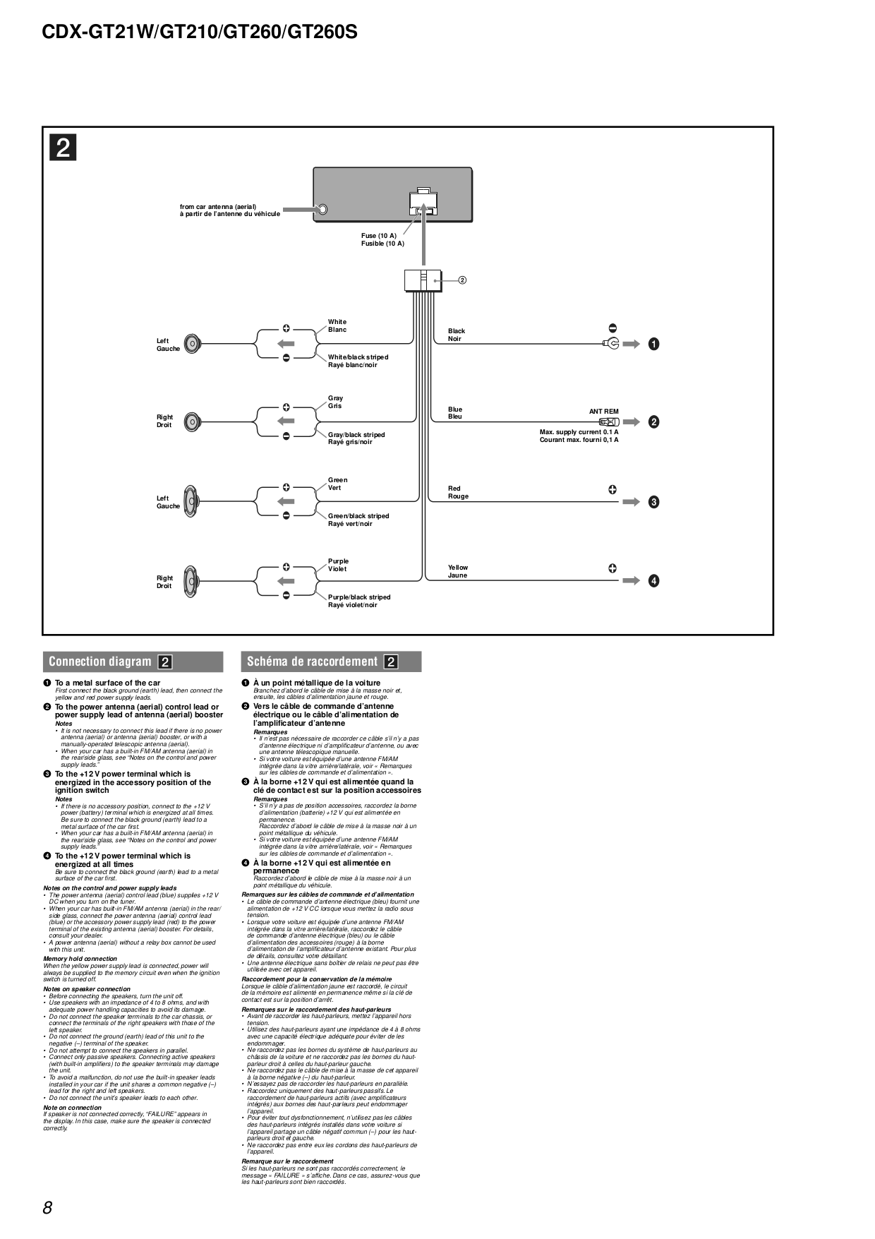 hight resolution of sony cdx gt210 wiring diagram