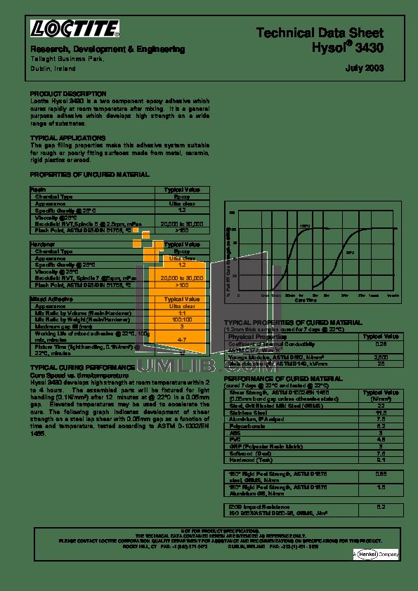 Download free pdf for Asko D1876 Dishwasher manual